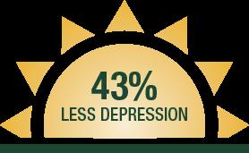 less-depression