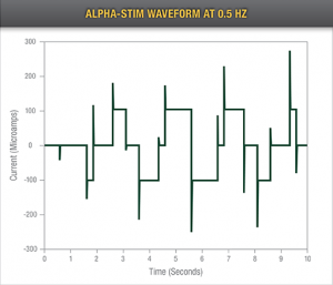 as-waveform